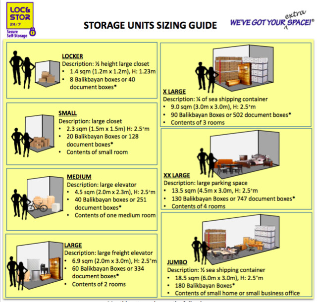 Loc&Stor Storage Units Sizing Guide