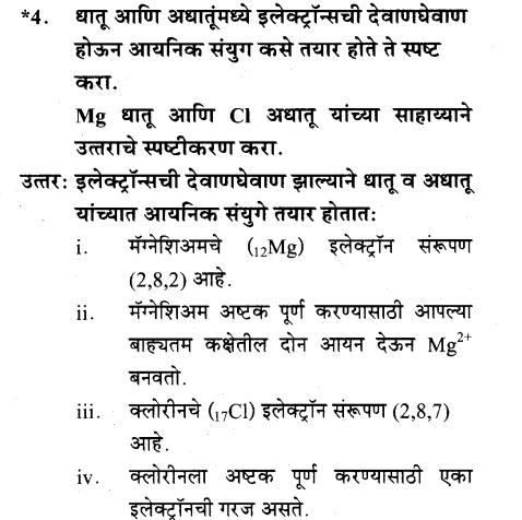 maharastra-board-class-10-solutions-science-technology-understanding-metals-non-metals-28