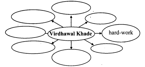 maharashtra-board-class-10-solutions-for-english-reader-speaking-to-virdhawal-khade-11