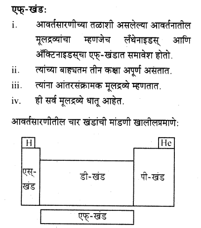 maharastra-board-class-10-solutions-science-technology-school-elements-34