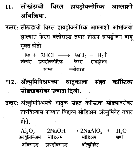 maharastra-board-class-10-solutions-science-technology-understanding-metals-non-metals-62