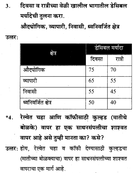 maharastra-board-class-10-solutions-science-technology-striving-better-environment-part-2-65