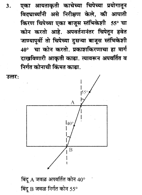 maharastra-board-class-10-solutions-science-technology-Wonders-Light-Part2-48