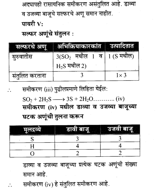 maharastra-board-class-10-solutions-science-technology-magic-chemical-reactions-27