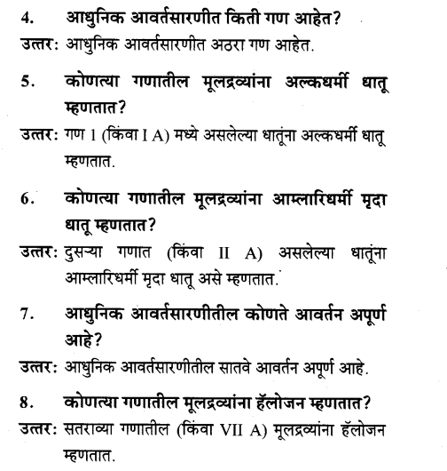 maharastra-board-class-10-solutions-science-technology-school-elements-4