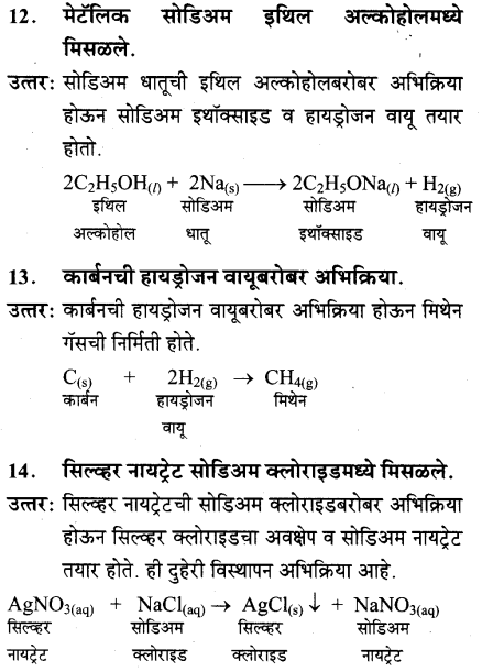 maharastra-board-class-10-solutions-science-technology-magic-chemical-reactions-51