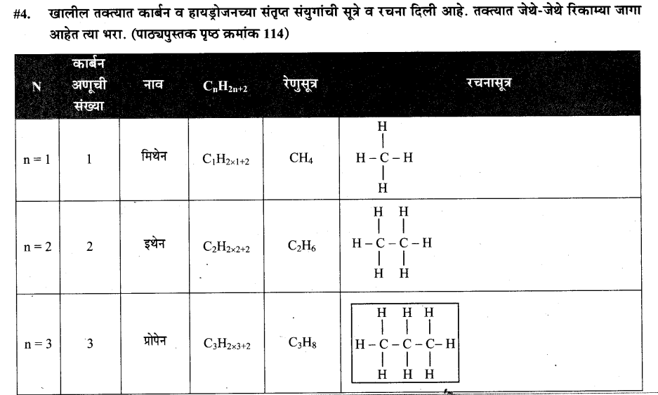maharastra-board-class-10-solutions-science-technology-amazing-world-carbon-compounds-65