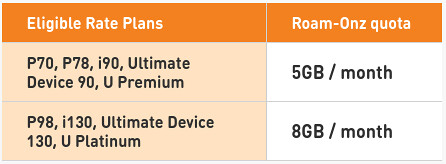 New Postpaid Plan from UMobile : Unlimited Hero P78
