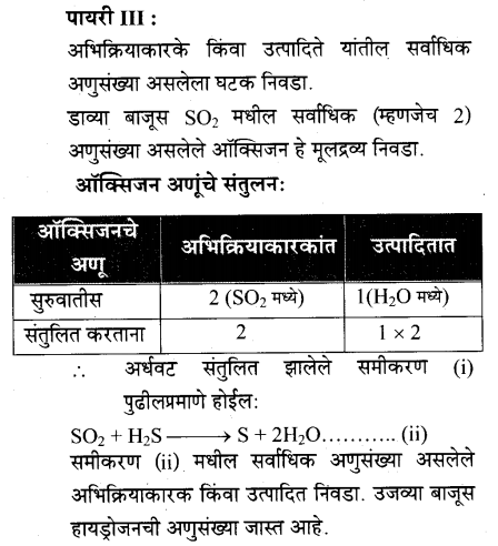maharastra-board-class-10-solutions-science-technology-magic-chemical-reactions-25