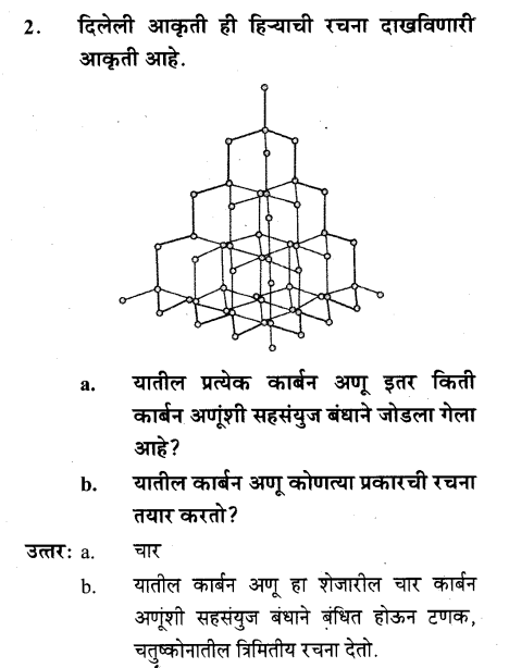 maharastra-board-class-10-solutions-science-technology-amazing-world-carbon-compounds-60