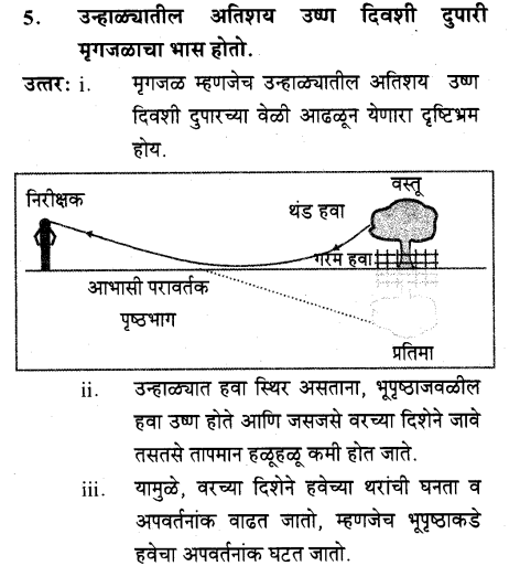 maharastra-board-class-10-solutions-science-technology-Wonders-Light-Part2-50