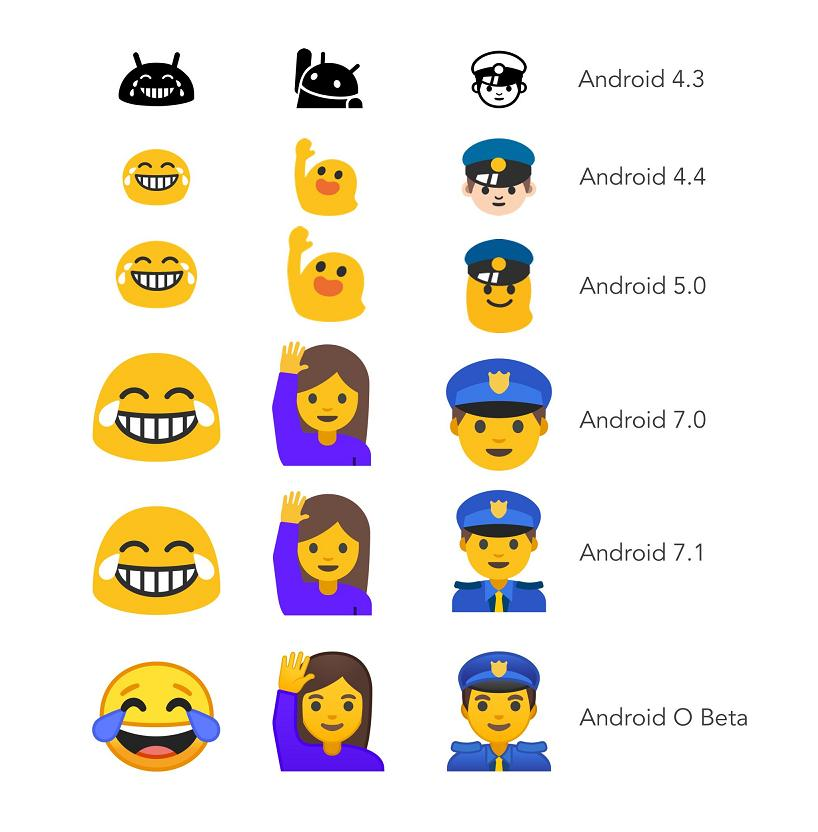 android-o-emoji-evolucion
