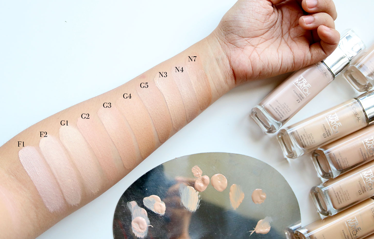 5 Loreal True Match Natural Finish Foundation Review and Swatches - She Sings Beauty by Gen-zel