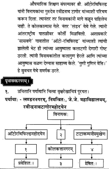 Maharashtra Board Class 10 Solutions for Sanskrit