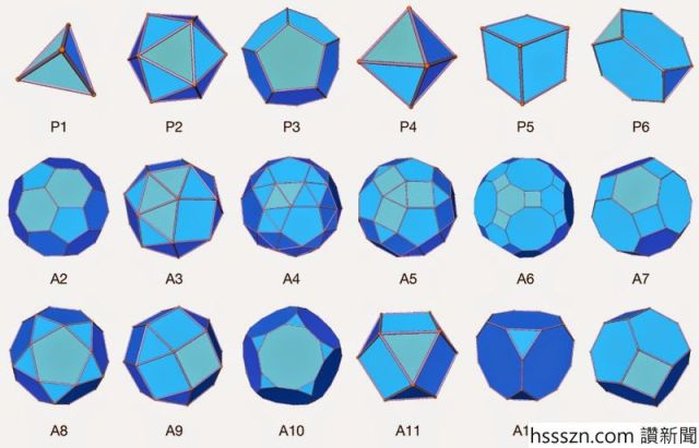 01 archimedean solids_800_514