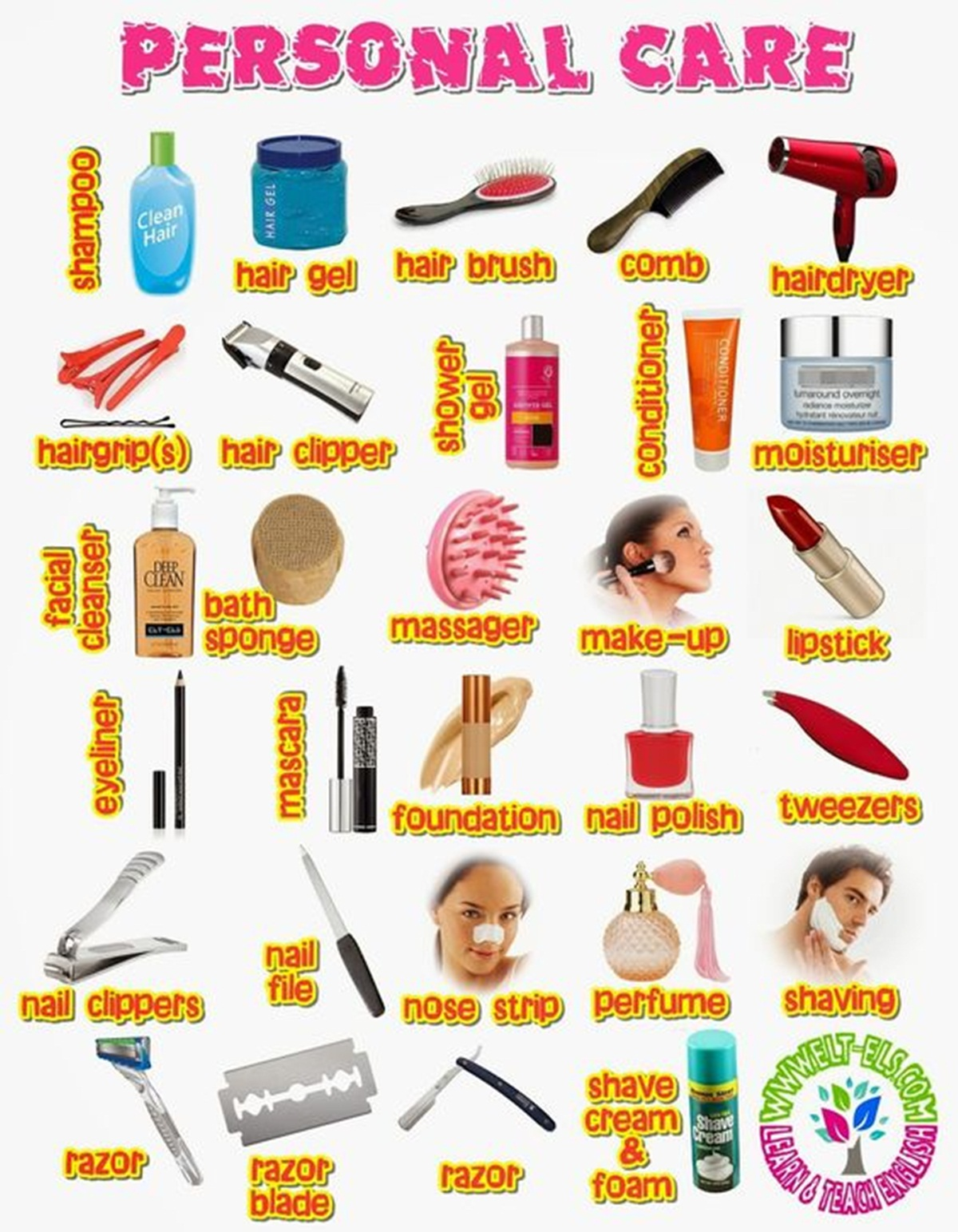Makeup Vocabulary Test