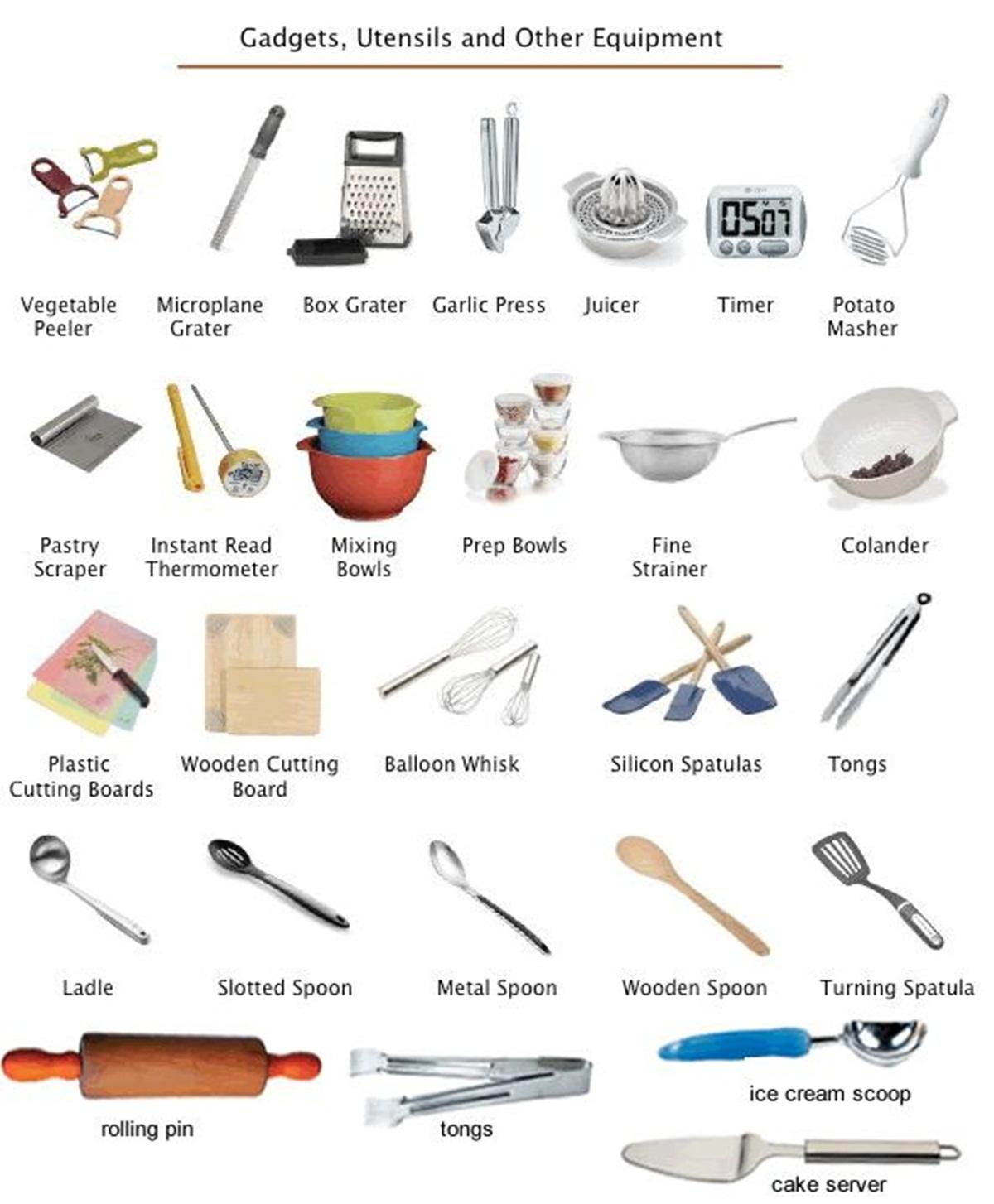 Cookware Vocabulary