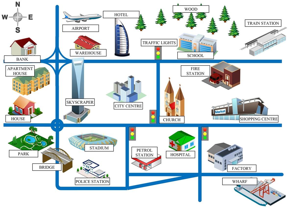 Vocabulary Places Around The City