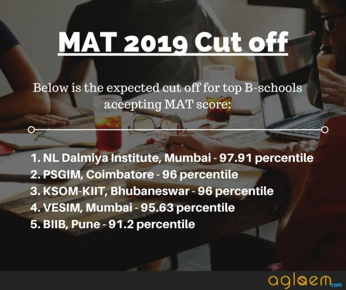 MAT 2019 Cutoff