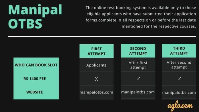 Manipal Slot Booking 2018