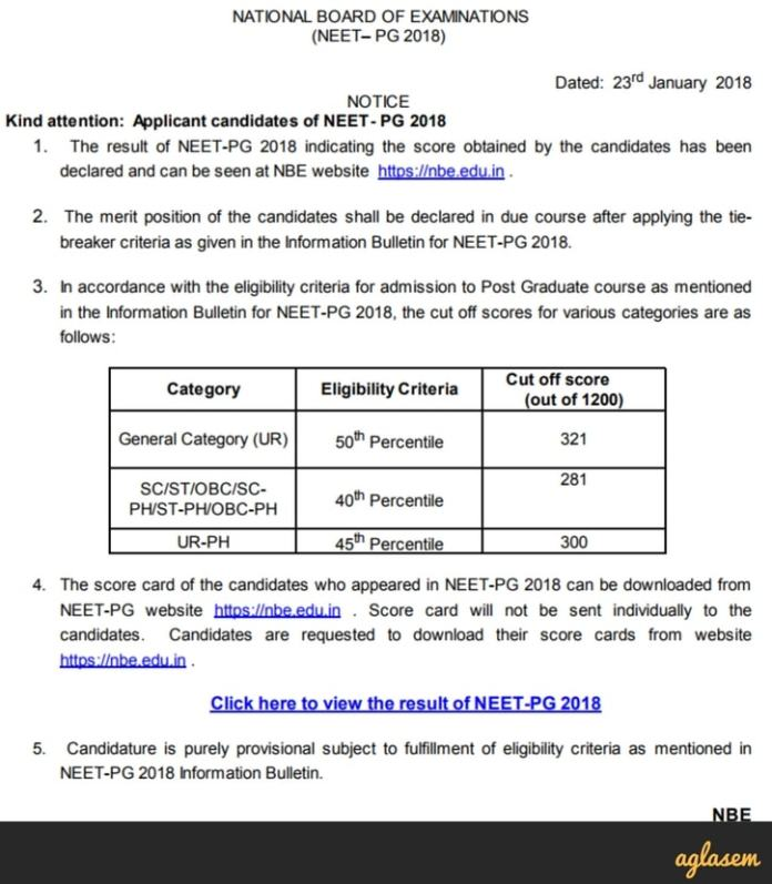 NEET PG 2018 Counselling (mcc.nic.in)   Round 2 Seat Allotment Result Announced