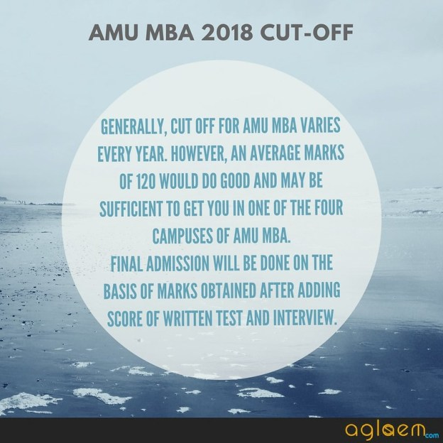 AMU MBA 2018 - Admit Card (Released), Preparation Tips, Answer Key, Result,  %Post Title, %Post Category, AglaSem