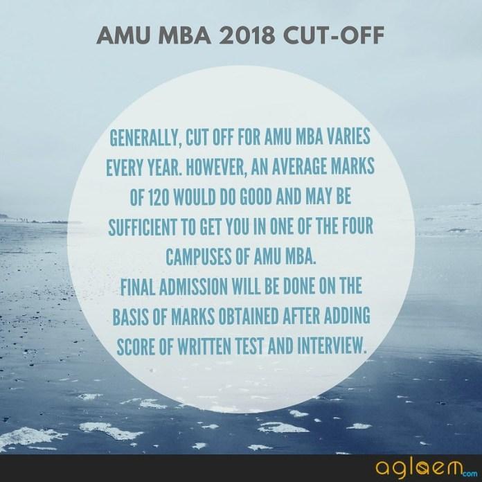 AMU MBA 2018 Cut Off