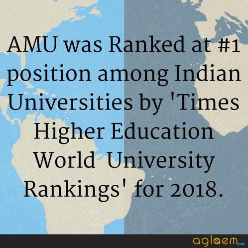 AMU MBA 2018