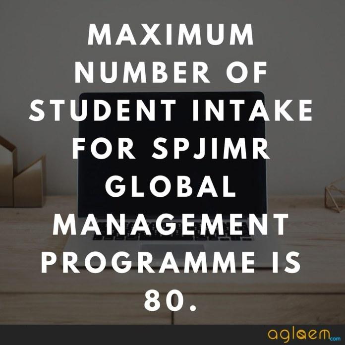 SP Jain MBA Admission 2018