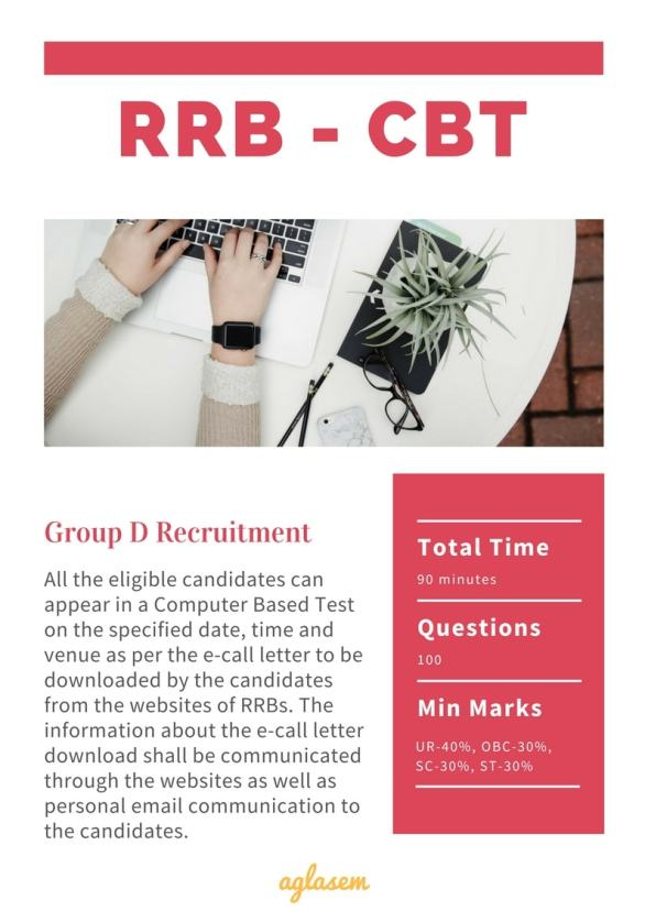 RRB Chandigarh Group D Admit Card 2018 rrbcdg.gov.in | RRB Admit Card 2018
