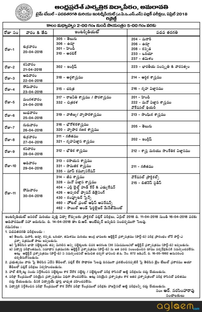 APOSS SSC Time Table 2018