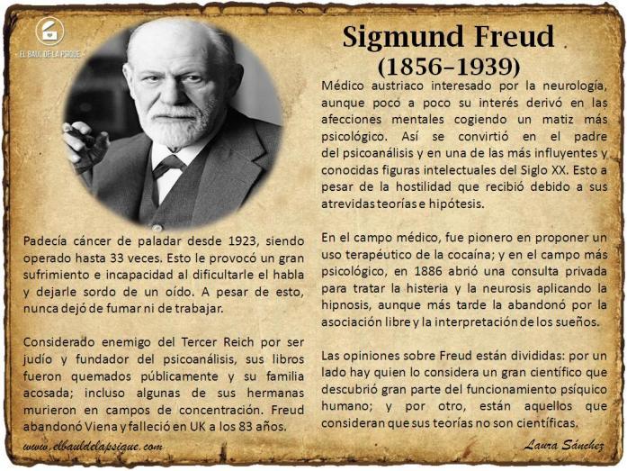 El Baúl de los Autores: Sigmund Freud