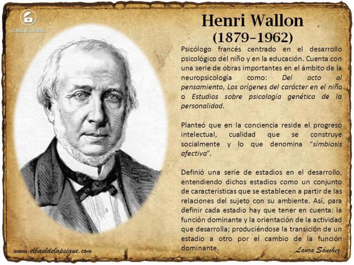 El Baúl de los Autores: Henri Wallon