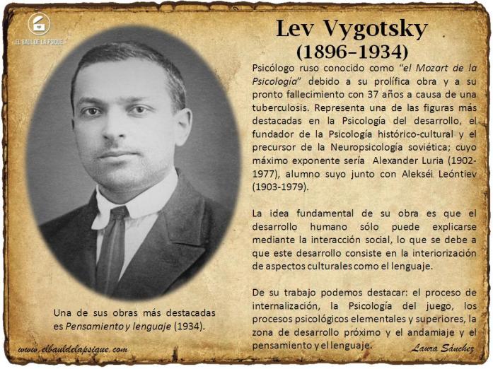 El Baúl de los Autores: Lev Vygotsky