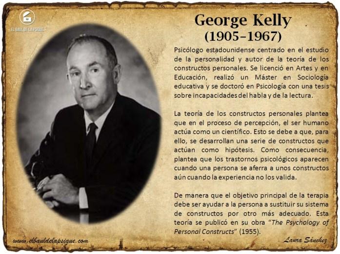 El Baúl de los Autores: George Kelly