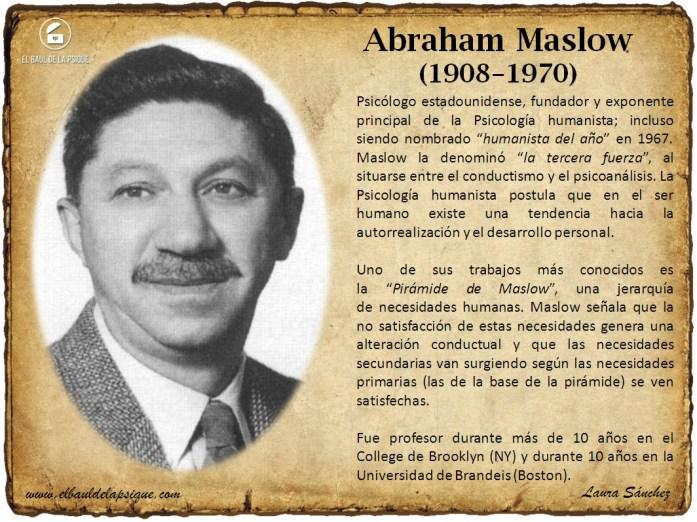 El Baúl de los Autores: Abraham Maslow