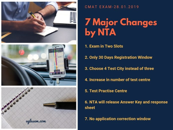 7 Major changes in CMAT 2019 by NTA