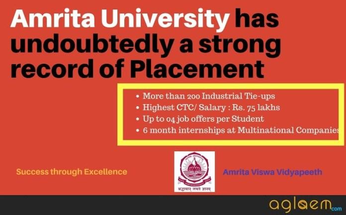 Amrita University Placement