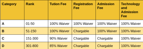 Scholarships for Class 8 & 9 Students ANTHE 2019