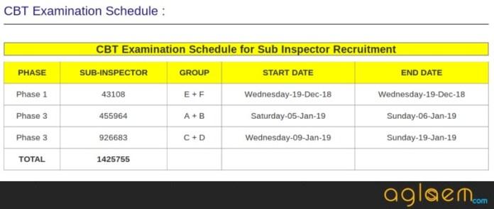 RPF SI Exam Schedule 2018 (Old)