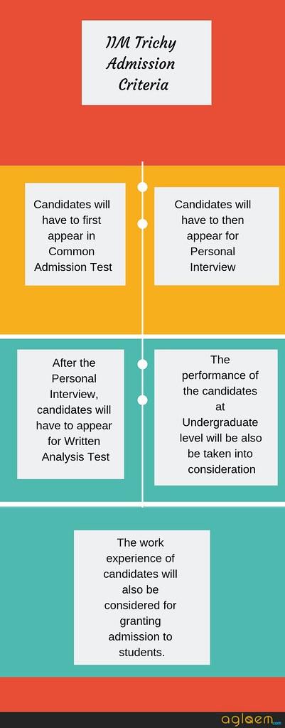 IIM Trichy Admission Criteria