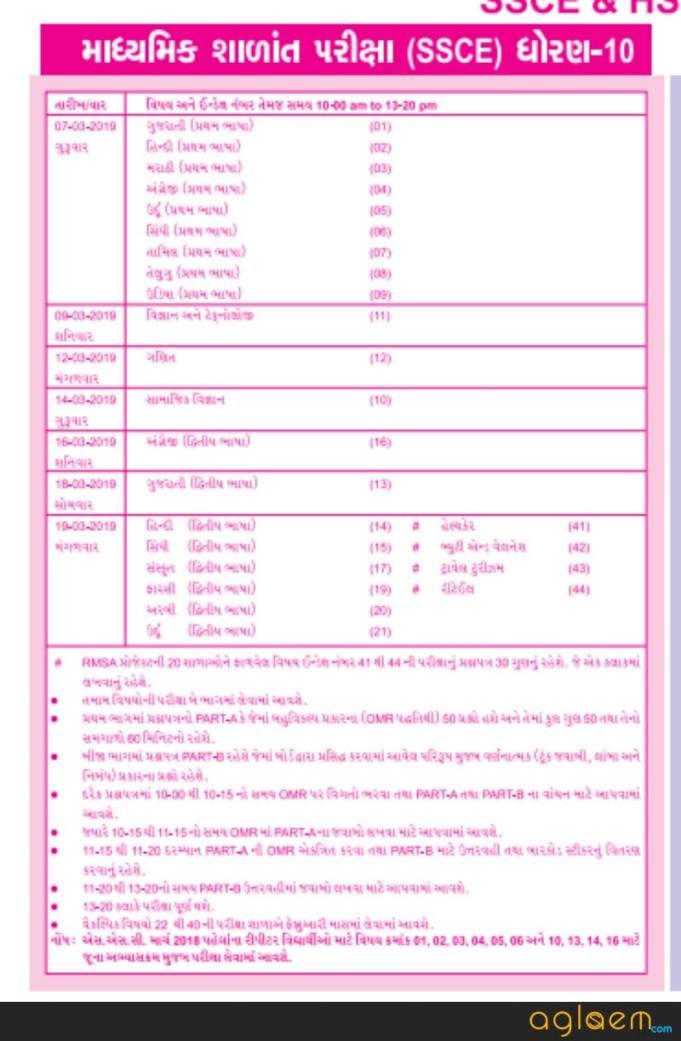 Gujarat Board SSC Time Table 2019