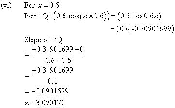 stewart-calculus-7e-solutions-Chapter-1.4-Functions-and-Limits-4E-6