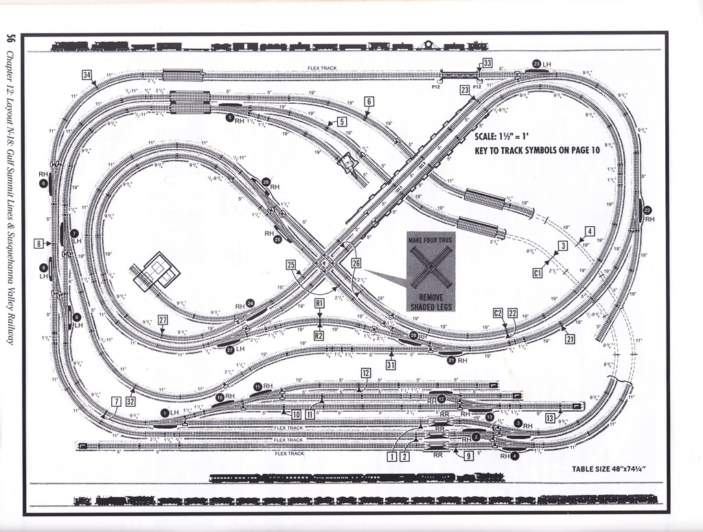 N Scale Layout Wiring Diagram