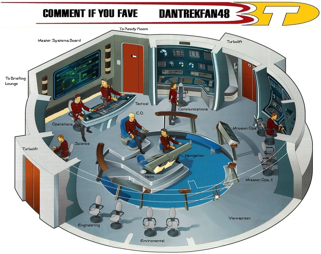 Star Trek Uss Vengeance Schematic Engineering Schematics