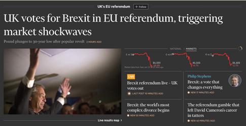 16f24 FT Brexis Tormenta financiera 1 Uti 485
