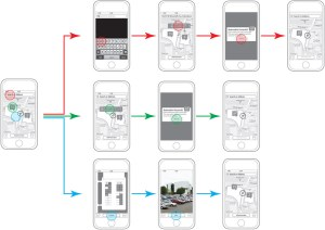 iPhone Parking App diagram | WireframingPaper prototype