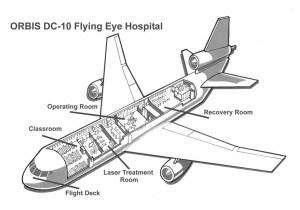 ORBISDC10 Flying Eye Hospitaldiagram | The plane contains… | Flickr