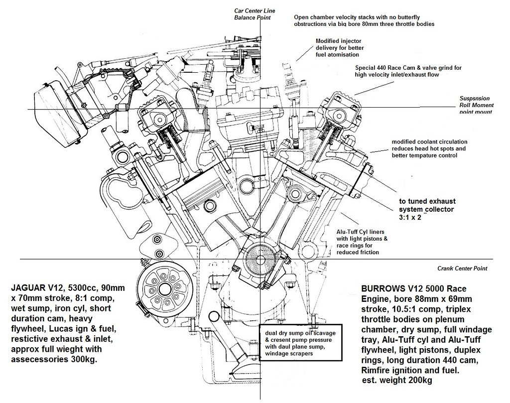 v12 jaguar engine diagram