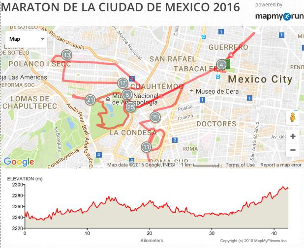 Mapa de la ruta del Maratón de la Ciudad de México